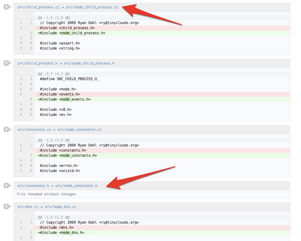 diffs + rename detection