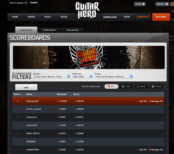 Agora Games - Leaderboard - Guitar Hero