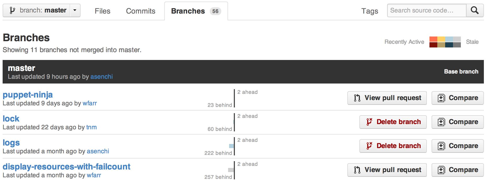 delete-branches