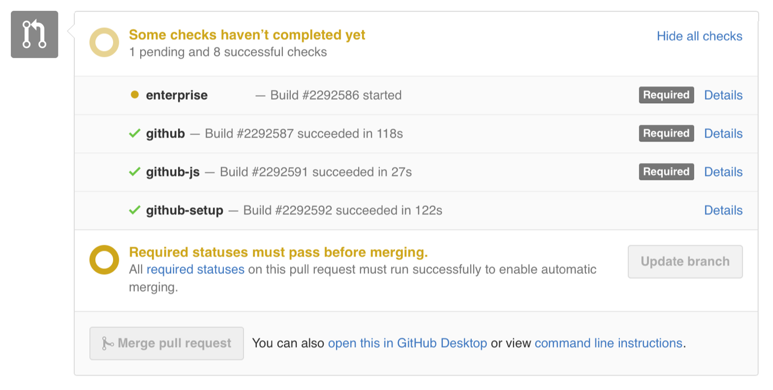 Pull Request merge area with required status checks