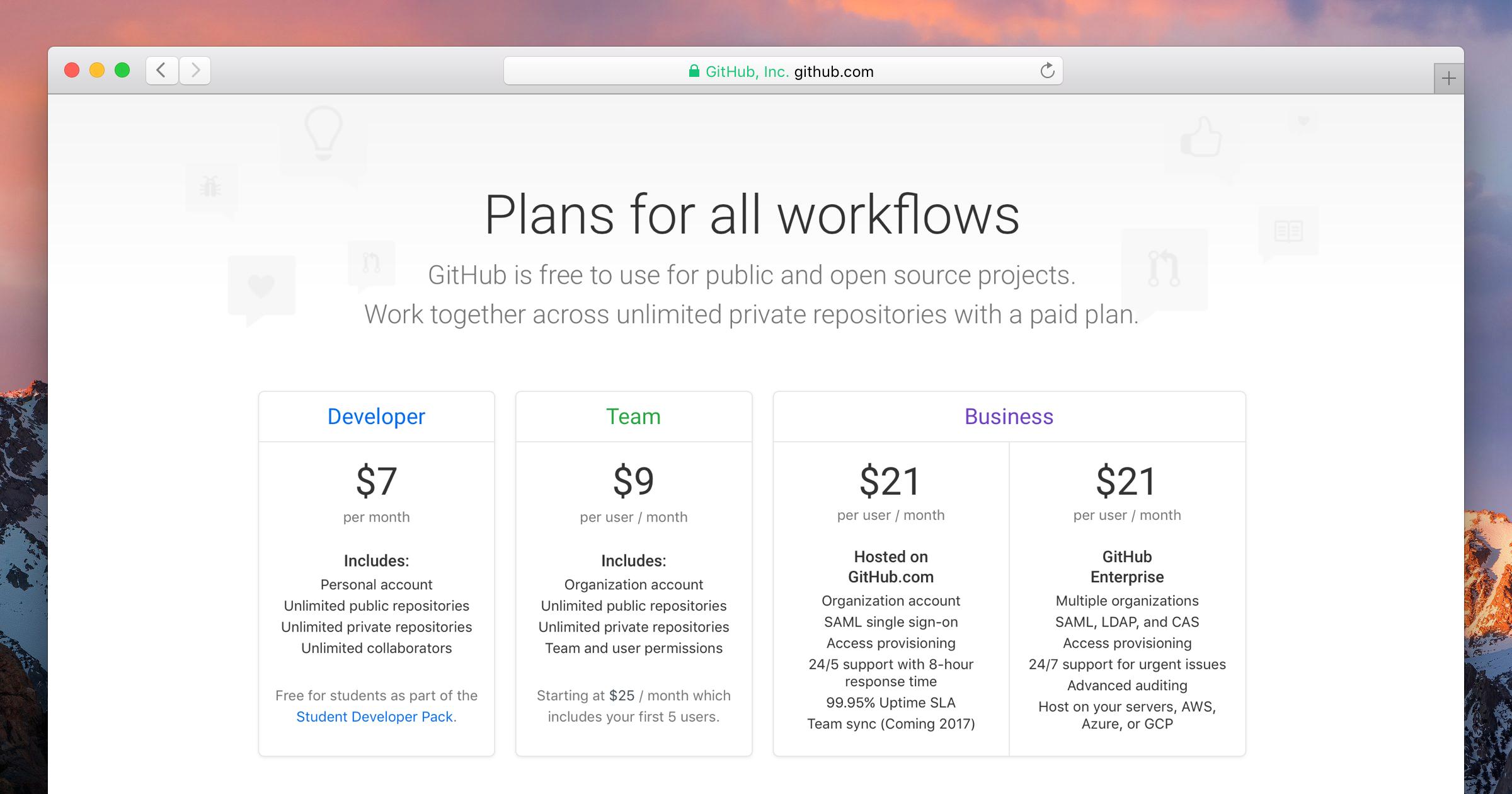 GitHub Business plans