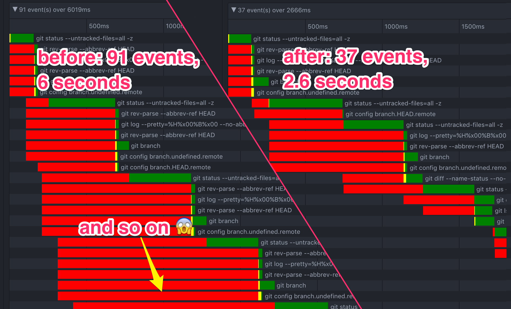 Prevent ModelObserver update backlogs: before 91 events taking 6s, after 37 events taking 2.5s