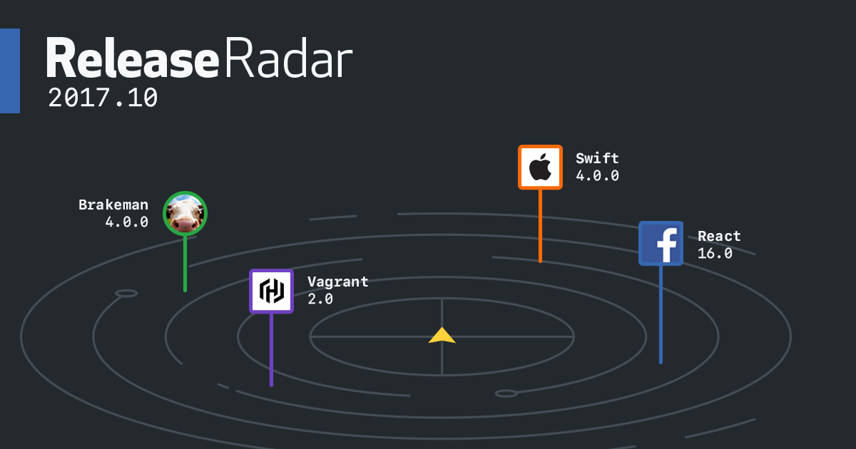 GitHub Release Radar October 2017 Edition