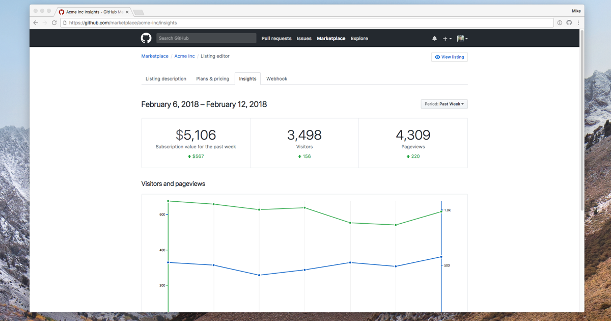 Get insight into your app's performance with new data views and visualizations