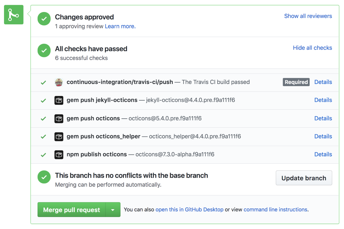 CI on pull requests