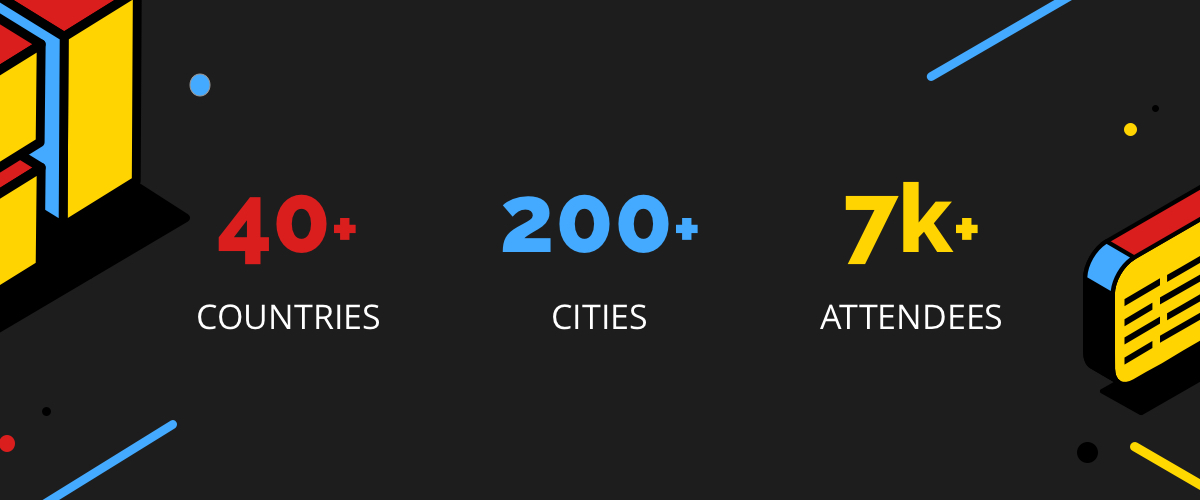 Over 40 countries, 200 cities, and 7,000 attendees have joined us to celebrate Local Hack Day
