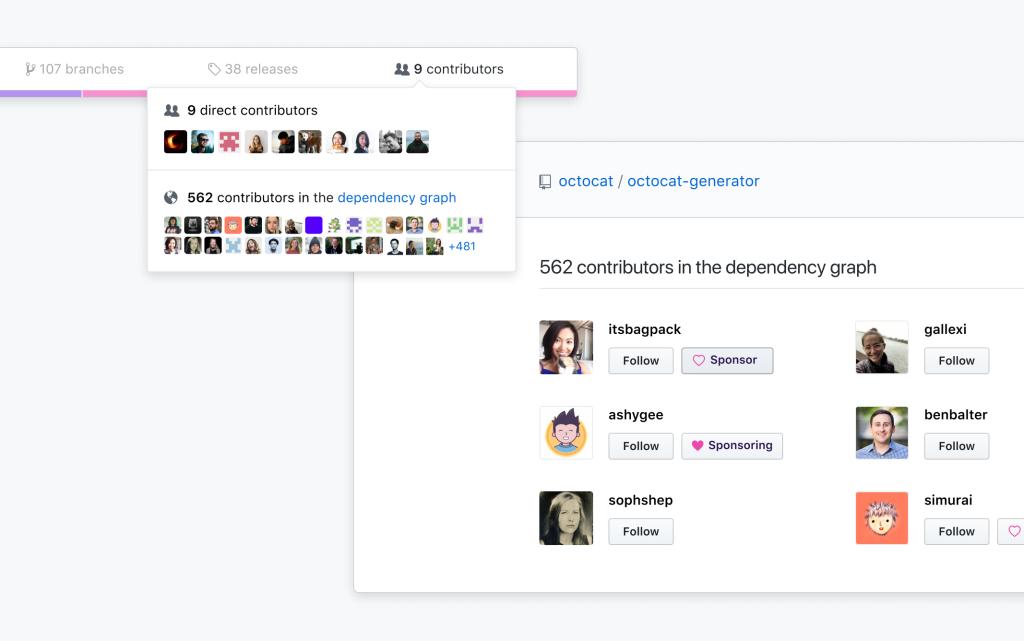 Screenshot highlighting the new contributors graph in the GitHub UI