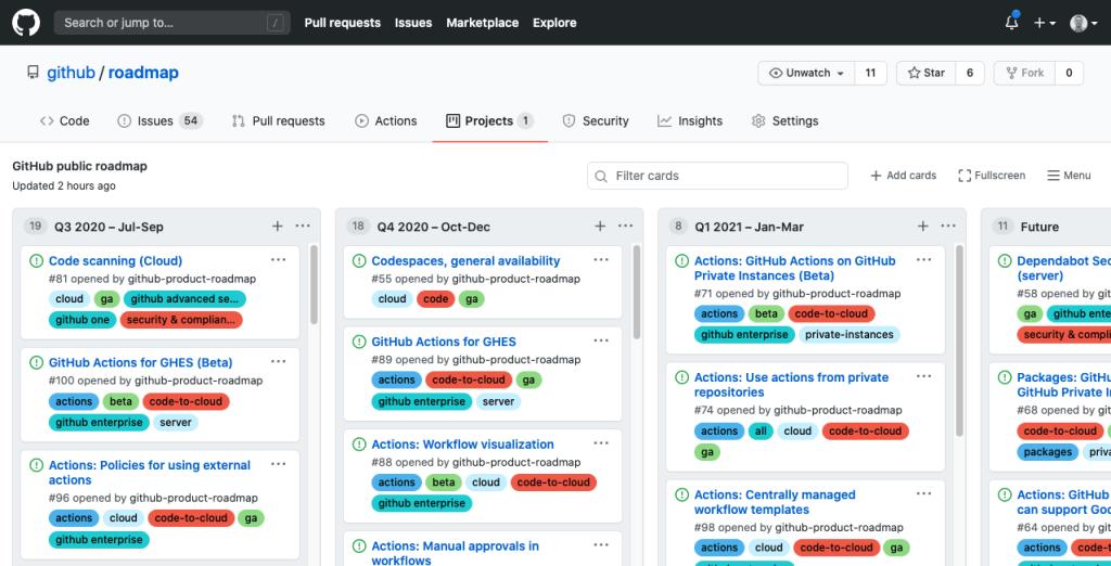 GitHub Product Roadmap