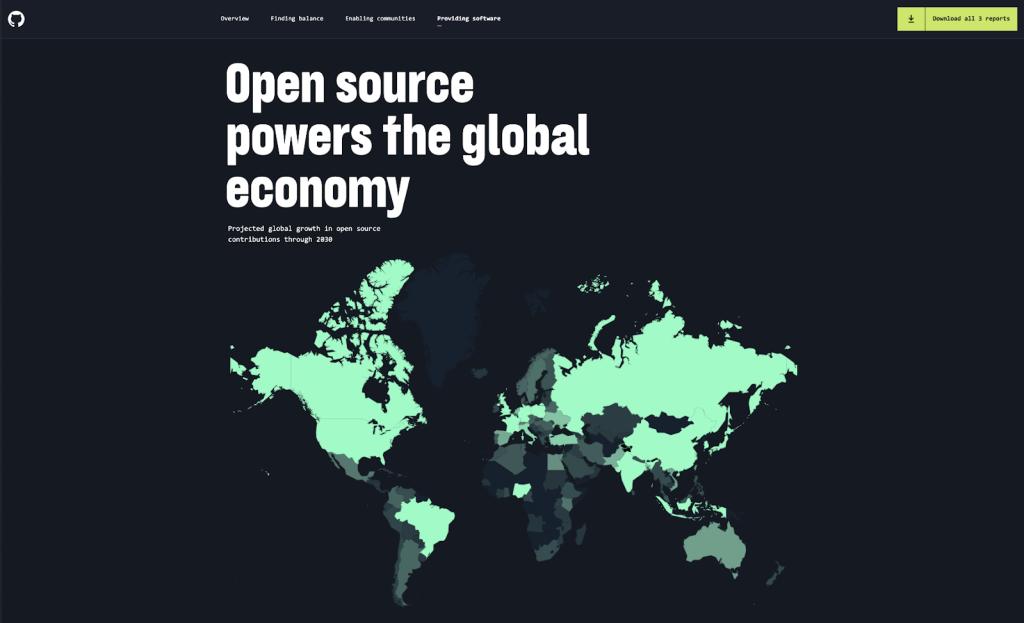 Open Source Economy