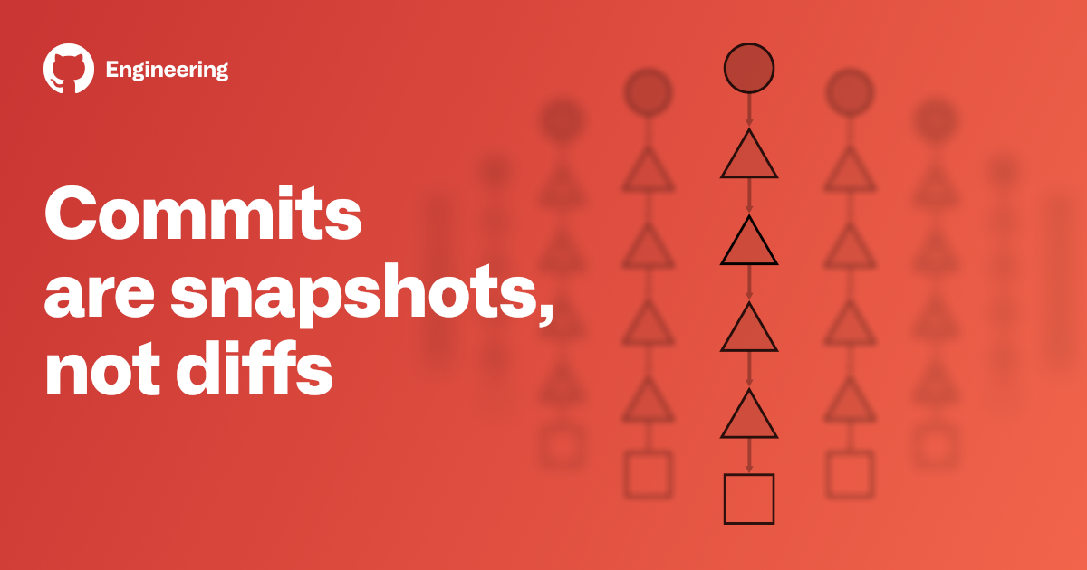 Commits are snapshots, not diffs - The GitHub Blog