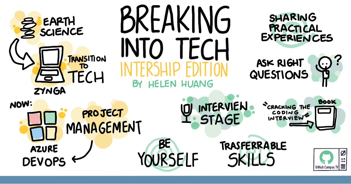Let's talk about tech internships - The GitHub Blog