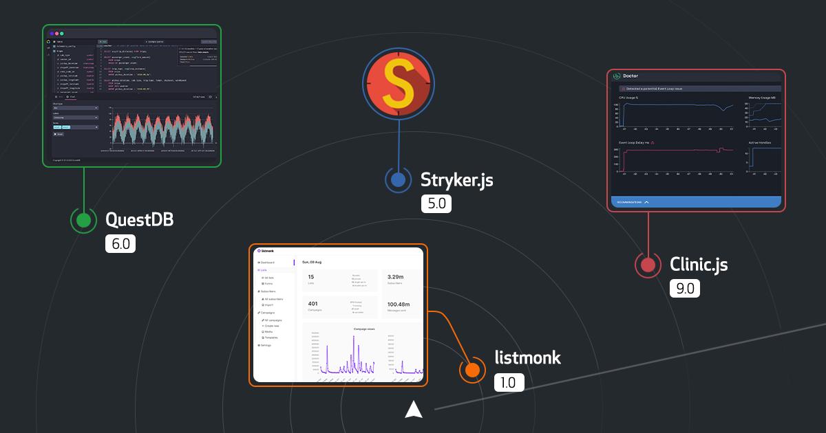 Release Radar · May 2021 Edition   The GitHub Blog