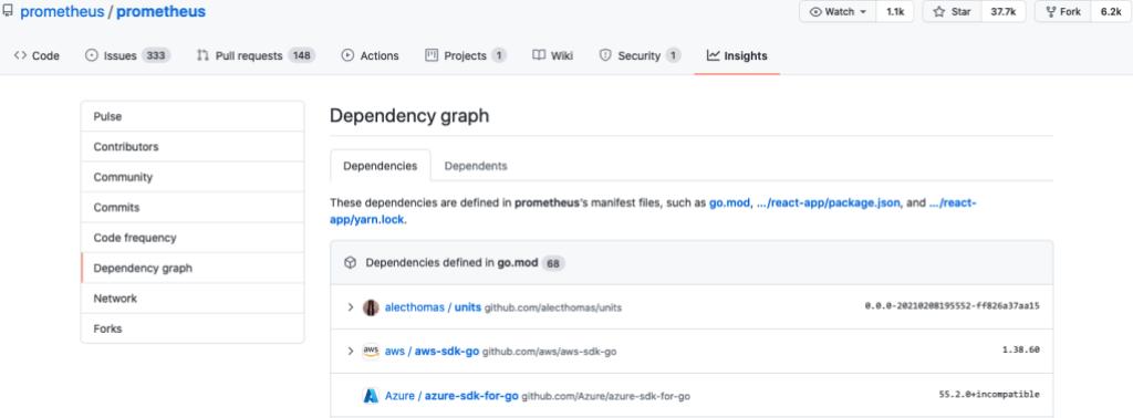 Screenshot of GitHub UI with Dependency graph selected