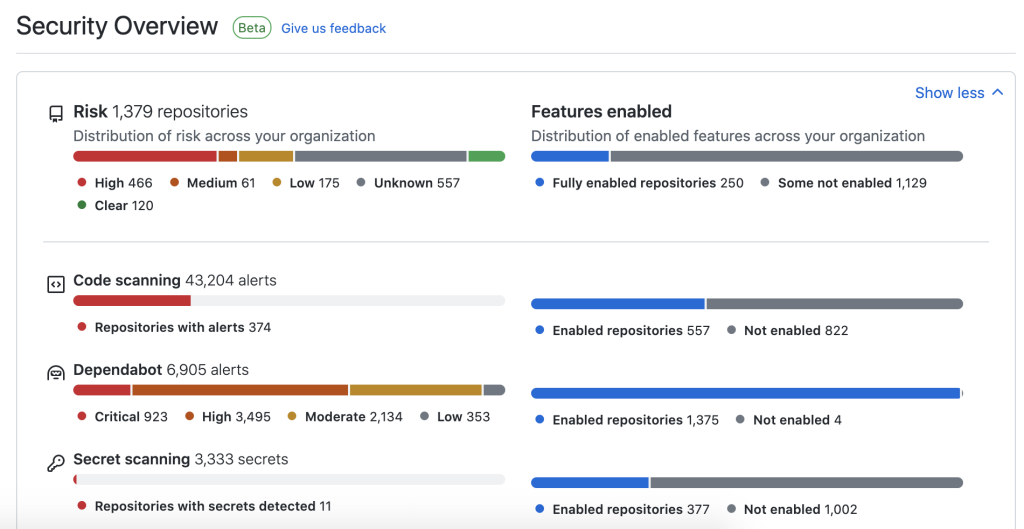 Screenshot of Security Overview page